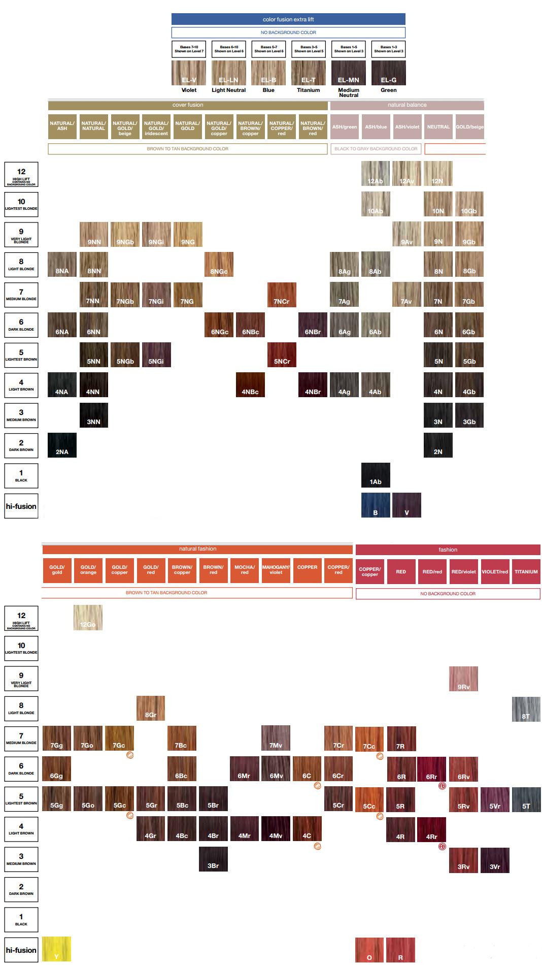 Redken Color Fusion Color Chart Erkalnathandedecker